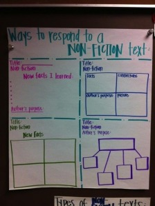 WAYS TO RESPOND TO A NON FICTION TEXT