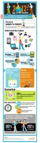 GADGET INFOGRAPH READING ENTRY TM